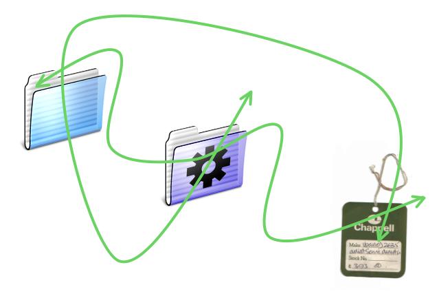Organize-Workflow.png