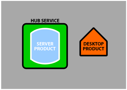 Product_diagram.png